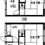 弘前地城南1丁目 売アパート 360万円 現況利回り30%