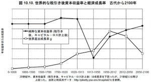 弘前 不動産 収益物件2